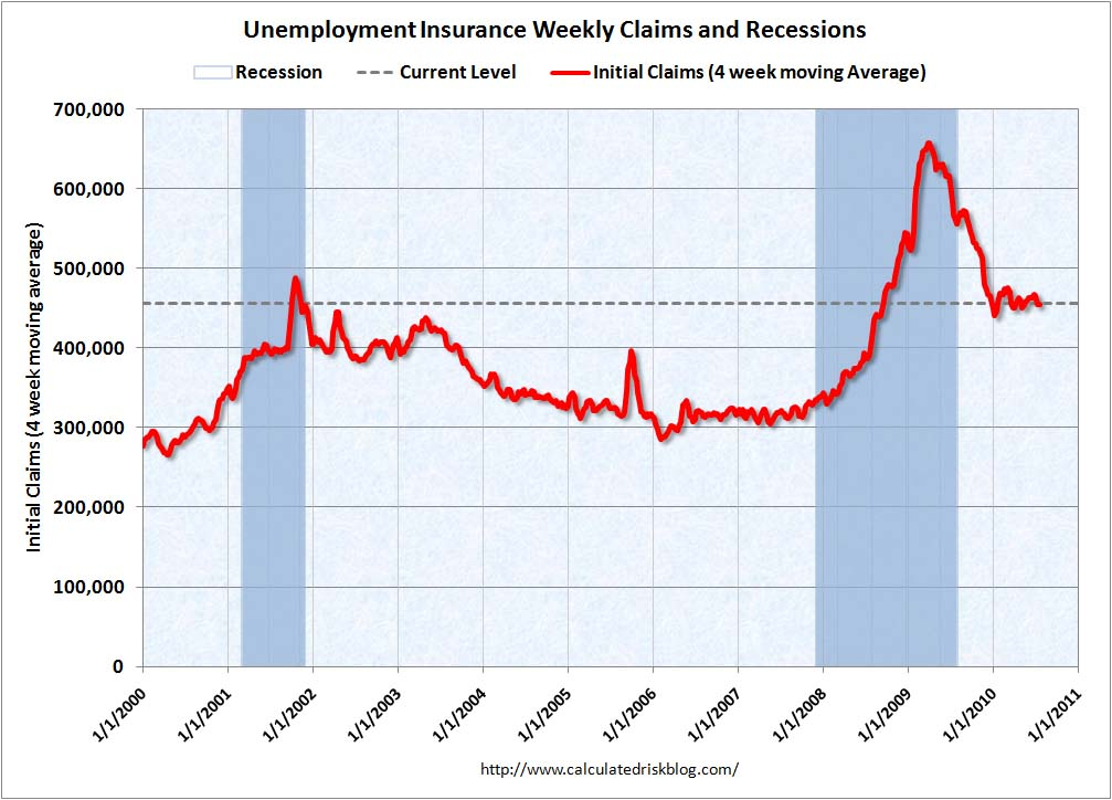 Weekly Initial Unemployment Claims July 22, 2010