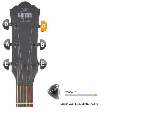 Chord Gitar Cukup Tau