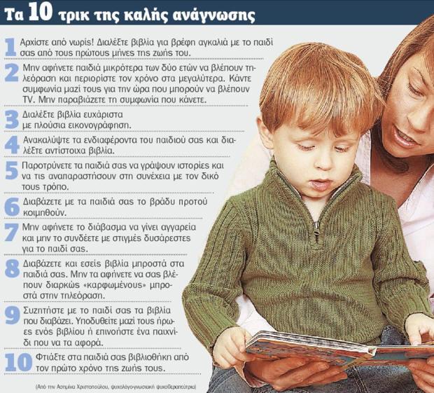 Πώς τα παιδιά θα μάθουν να διαβάζουν !