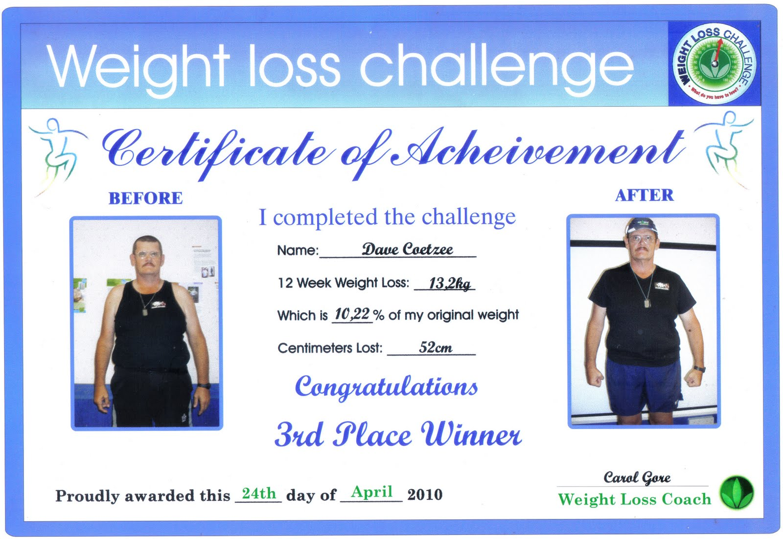 antagonist placeholder With biggest loser certificate template
