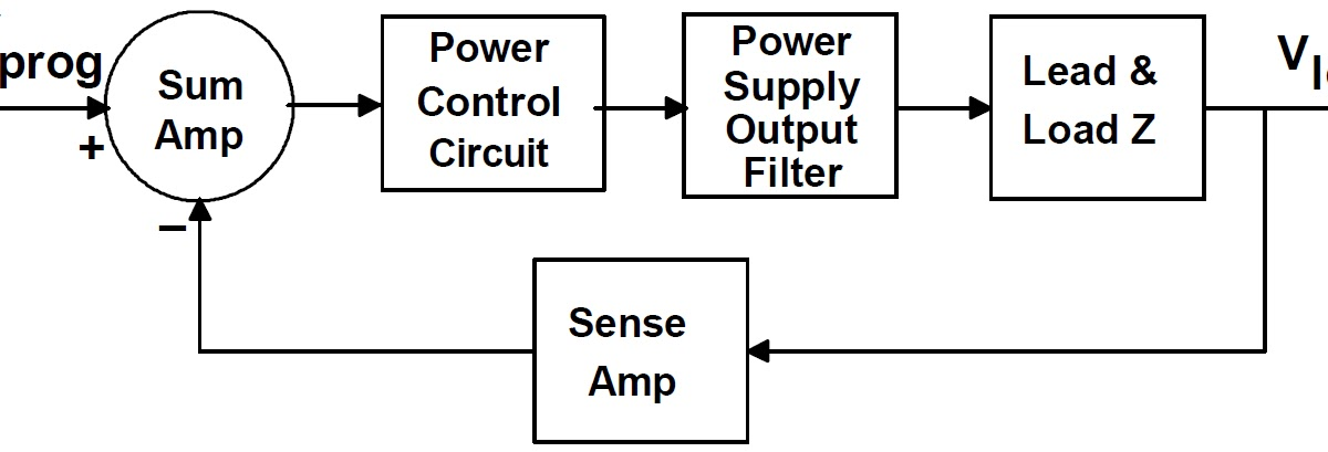 general purpose electronic test equipment  gpete   power
