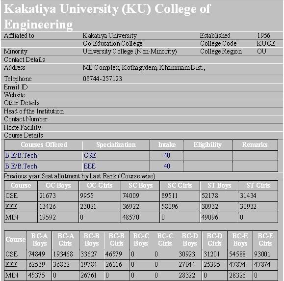 modifications kakatiya university  college  engineering khammam
