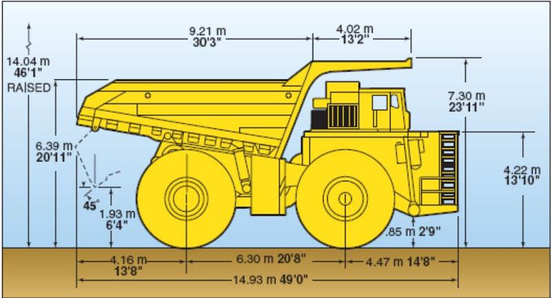 KOMATSU HAULPAK 860-E Side Dimension