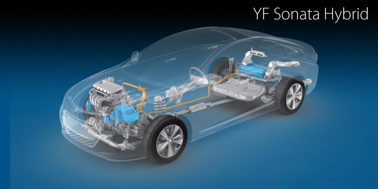 2011 Hyundai Sonata Hybrid Design