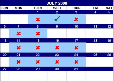 July 2008 CNN AC360 Blog & AC360 Live Blog Stats