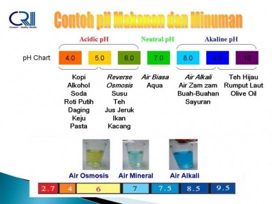 air zam zam adalah minuman yang mengenyangkan dan ubat bagi