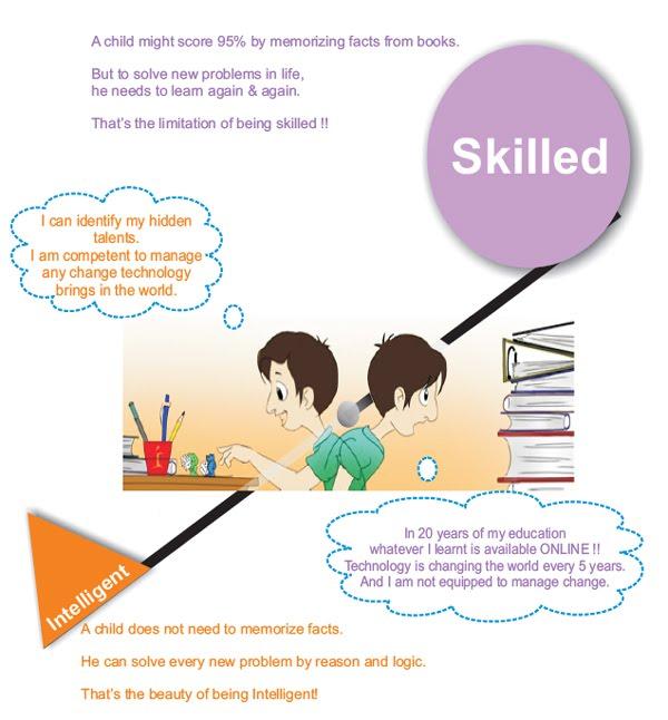 Education vs business 2007