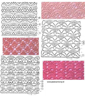 Long Single Crochet Stitch