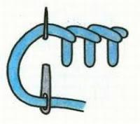 вышивание, вышивка, понятия и термины вышивания, вышивальные швы, петельный шов