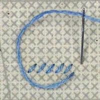 вышивание, вышивка, понятия и термины вышивания, печатный крест, техника вышивания по рисунку, техники вышивания