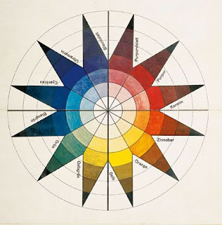 Miao S Blog Color Wheel And Color Star Designed By Johannes Itten