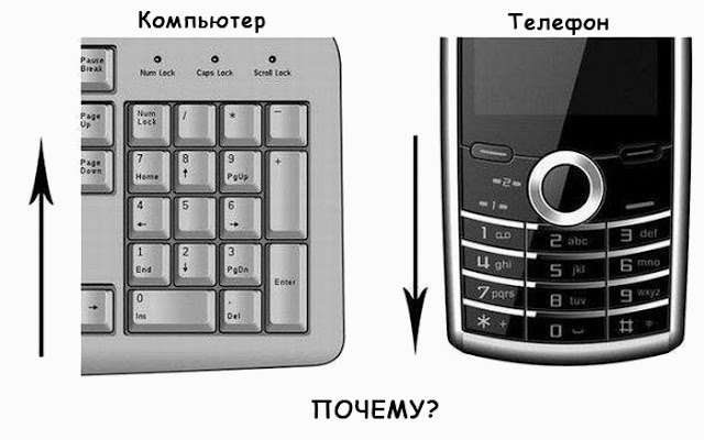 Computer phone keyboard
