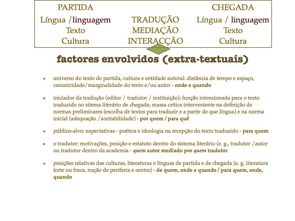 traduzir literatura revisões para o teste