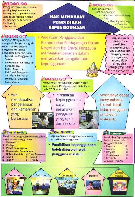 http://3.bp.blogspot.com/_pl7Oe288zlk/TCnu6JZ7GmI/AAAAAAAAADY/oBGTvB9iGbM/s1600/hak+mendapat+pendidikan+kepenggunaan.jpg