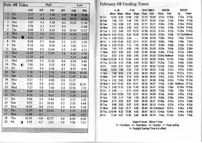 The bushido february 2008 fish feeding times and tide charts for Fishing tide chart