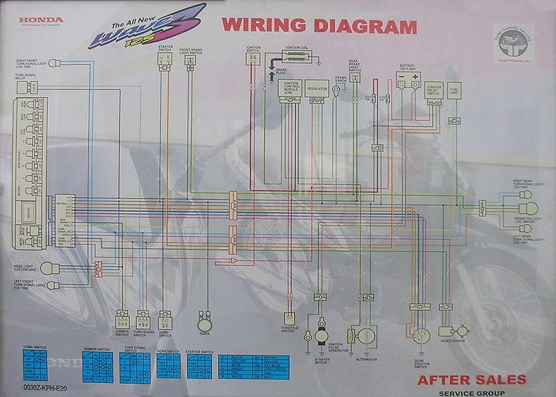 Hondawaveallabout  Honda Wave Wiring