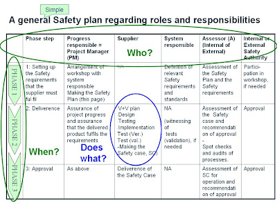 En   Iec  The Safety Plan