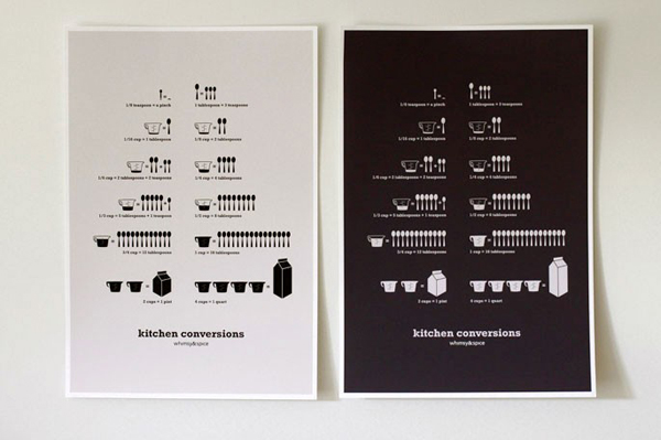 Sweet Fine Day Jenna Park - Kitchen Conversions Poster