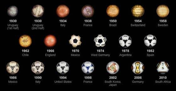 Evolução da bolas de futebol de acordo com a Copa do mundo FIFA e77c9e16af403