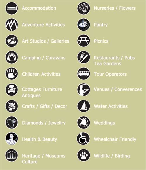 You Are Not Lost You Are Here  Examples Of Map Key Symbols