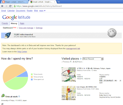 Dashboard of Google Latitude