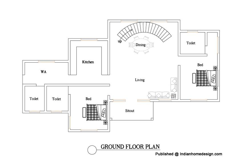 Two Bedroom House Plans In Kerala