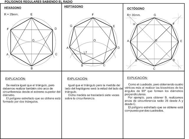 Arts & Crafts : POLÍGONOS REGULARES Y ESTRELLADOS