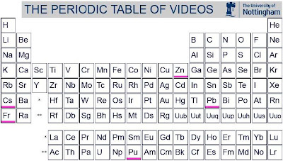 Curly arrow the periodic table of elements ive learned lots of stuff since i started watching these videos thumbs up to the university of nottingham for this excellent initiative d urtaz Images