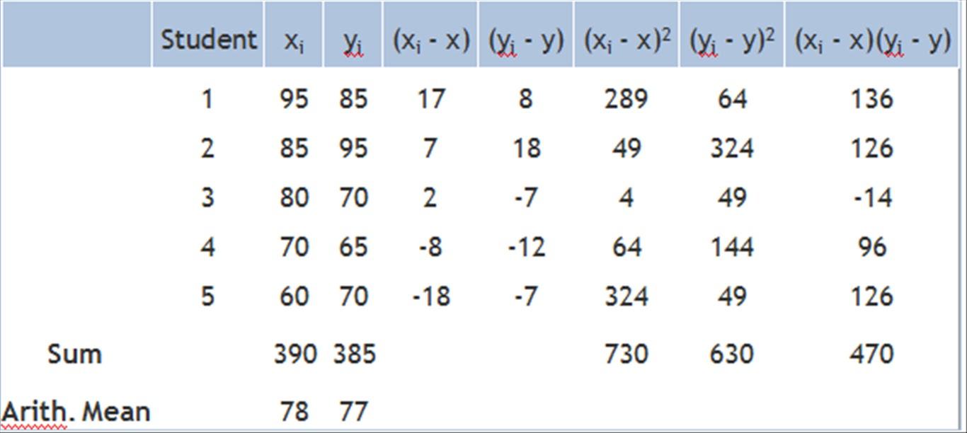 Quality Info Regression Analysis