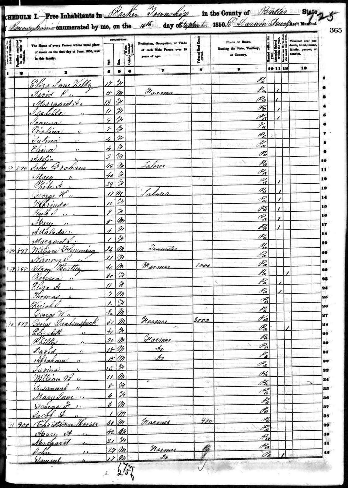 My ancestors and me dixon bartley and family census 1850 us census pennsylvania butler county parker township printed page 365 written page 725 dwelling 89 family 898 lines 21 26 16 sept 1850 xflitez Choice Image