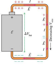 Do My Physics Blog