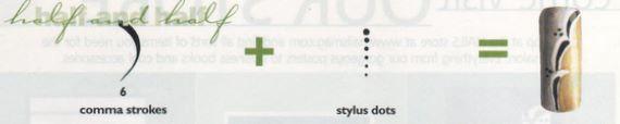 Tipos de Pinceladas Básicas Tipos de Pinceladas Básicas pinceladas3