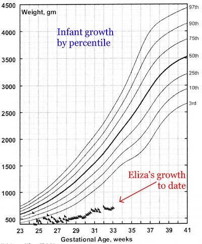growing pains diagram wiring diagram data  growing pains diagram #4