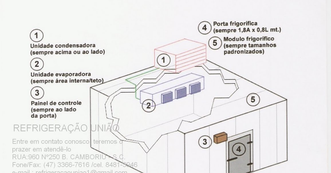 refrigera u00c7 u00c3o unifrio  c u00c2mara frigorifica layout