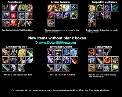 Dota 6.60 Items Layouts | Dota Allstars 6.60 Items Shop