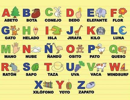Aprende las letras: Abecedario ilustrado