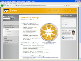 SAP Business ByDesign On-Demand SaaS ERP