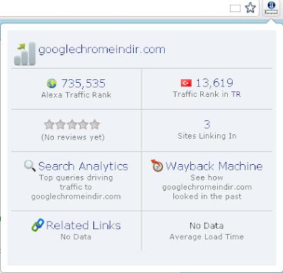 Google Chrome Alexa Uzantısı
