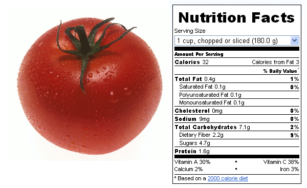 Which Vegetables Contain Protein The protein myth penniless parenting protein abounds in the world around even your humble tomato and cabbage both contain protein youd be surprised just how many foods contain protein workwithnaturefo