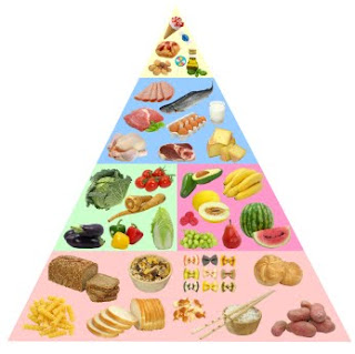 baisser votre taux de cholestérol naturellement