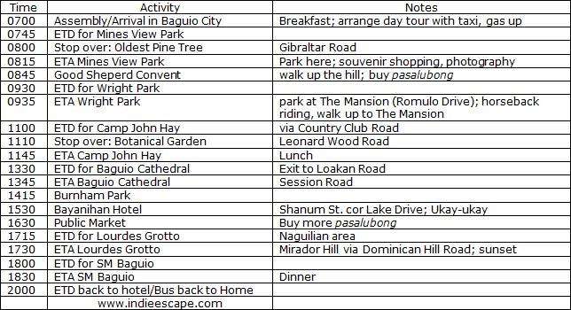 Baguio City Tour Itinerary | Indie Escape