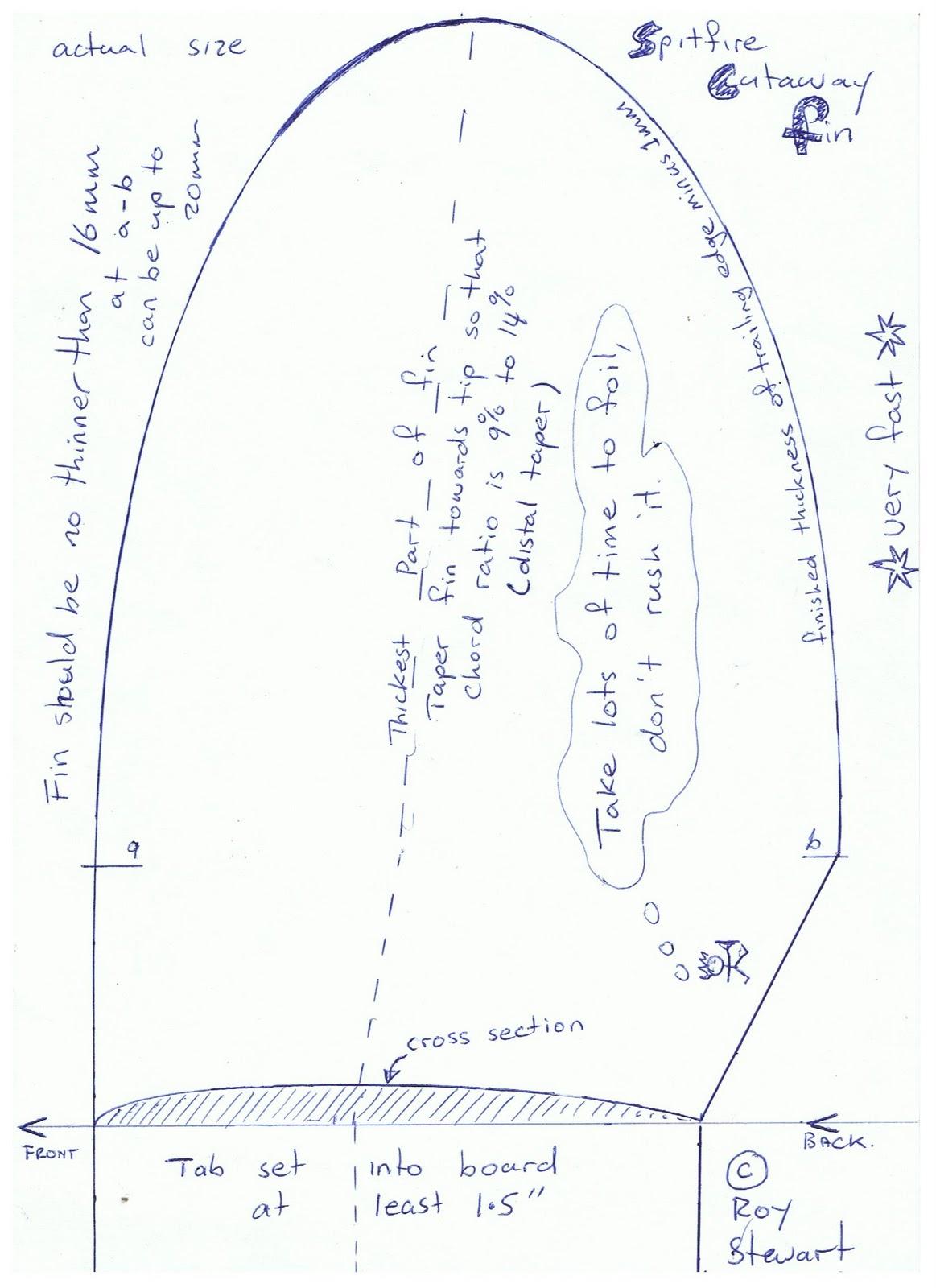 A free spitfire cutaway surfboard fin template | RoyStuart.biz