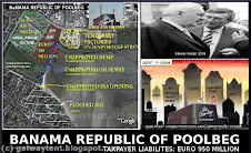 Banama Republic of Poolbeg