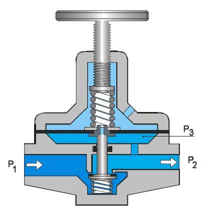 Automatizaci n industrial tratamiento del aire comprimido - Regulador de presion ...