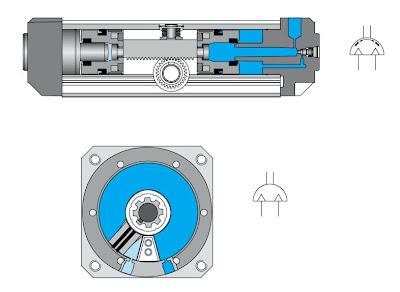 Cilindros Neumáticos: Rotativo y Oscilante