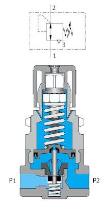 Valvula reguladora de presión neumática con escape