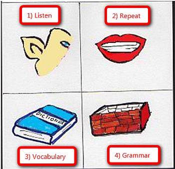 El Blog Para Aprender Ingls Lessons Html Autos Weblog