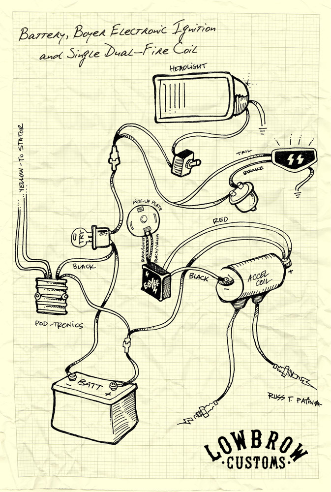 triumph british wiring diagram boyer single coil old biltwell blog triumph wiring diagrams dragster wiring diagram at bayanpartner.co