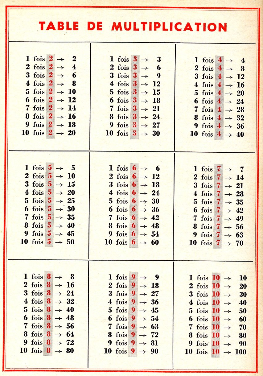 Multiplication calcul mental table de multiplication for Table de multiplication exercice