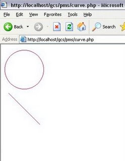 Fig: The screen-shot of the result generated by above code.
